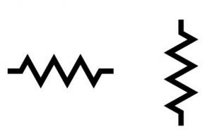 نمادهای مقاومت
