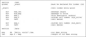 دستورالعمل های ARM